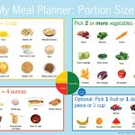 Healthy American Plate - Options