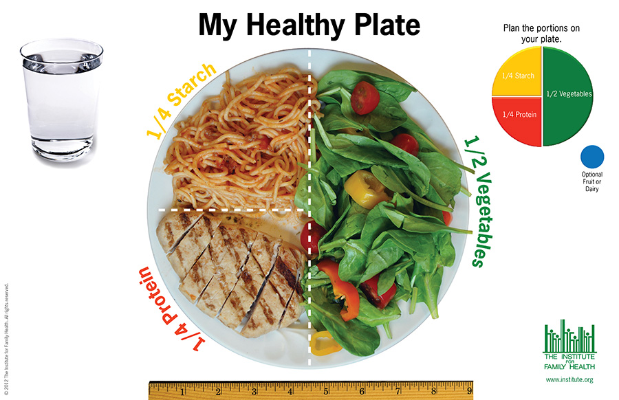 American Plate Jan 2015 FRONT Websize Healthy