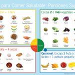 Plato Saludable Criollo - Opciones