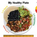 Healthy Mexican Plate