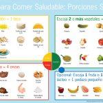 Plato Saludable Mexicano - Opciones