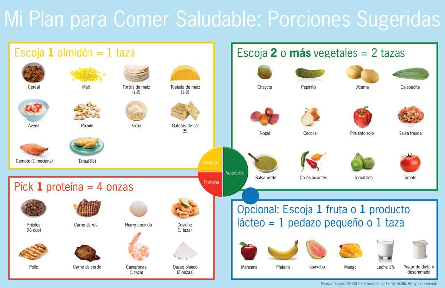diet for diabetes in spanish