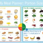 Healthy Soul Food Plate -Options