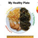 Healthy Soul Food Plate