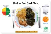 Healthy Plates Around the World